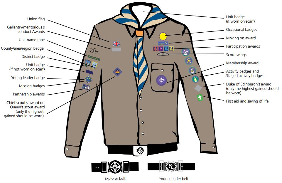 Explorer Badges